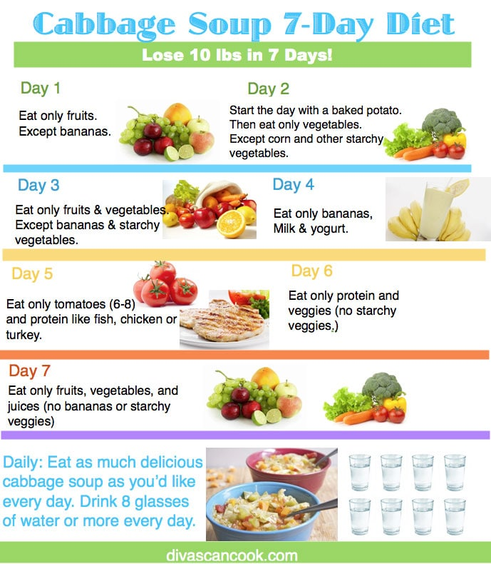 The Best Cabbage Soup Diet Recipe Wonder Soup 7 Day Diet Divas Can